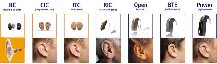 Hearing aid options